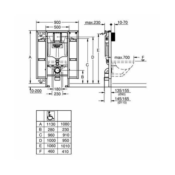 grohe rapid sl f r wand wc 39140 mit befestigung r ckenst u. Black Bedroom Furniture Sets. Home Design Ideas